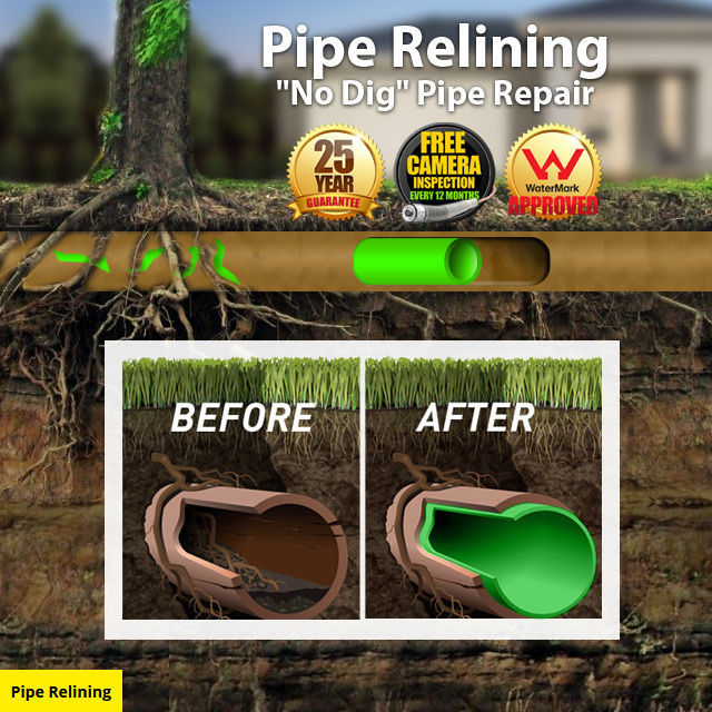 Pipe Relining eastern suburbs Sydney